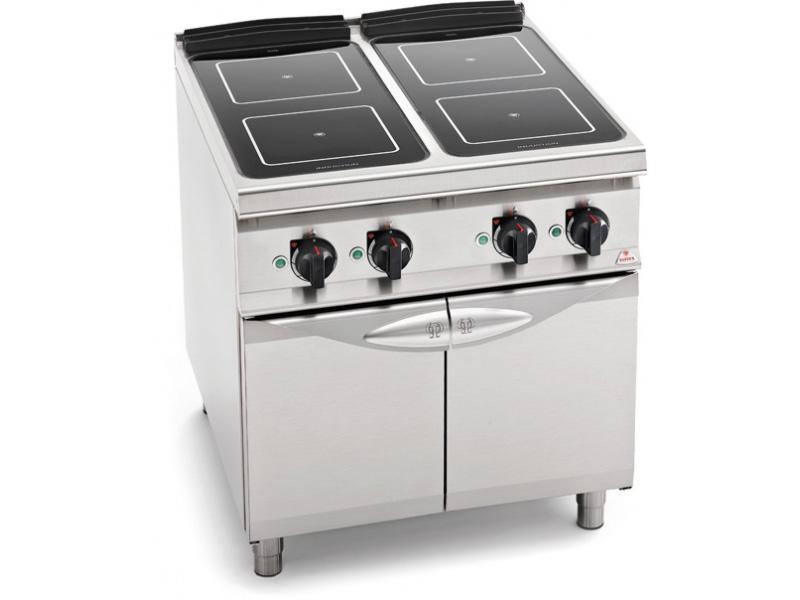 Nardone forni - Cucine a induzione consumi ...